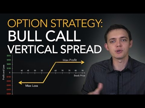 Vertical spread option trading