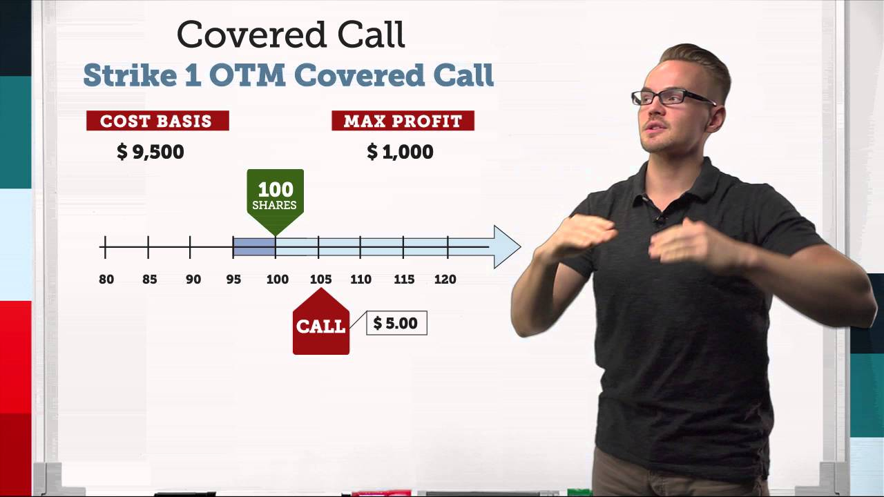 Free options trading calls