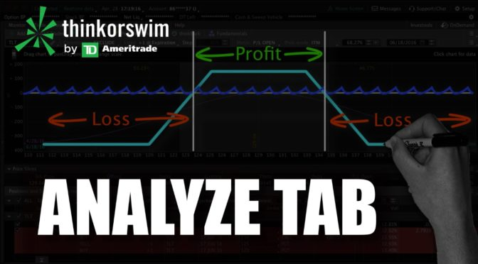 thinkorswim Tutorial - How to use the Analyze Tab - Xtreme Trading