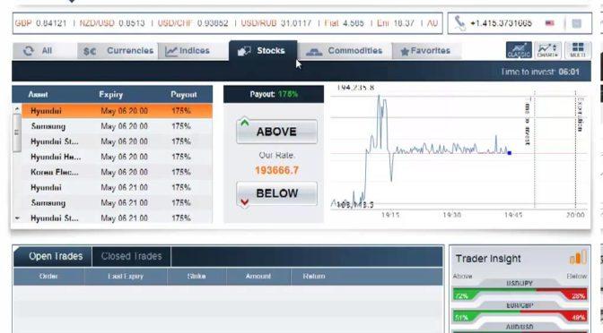 Binary stock options for dummies