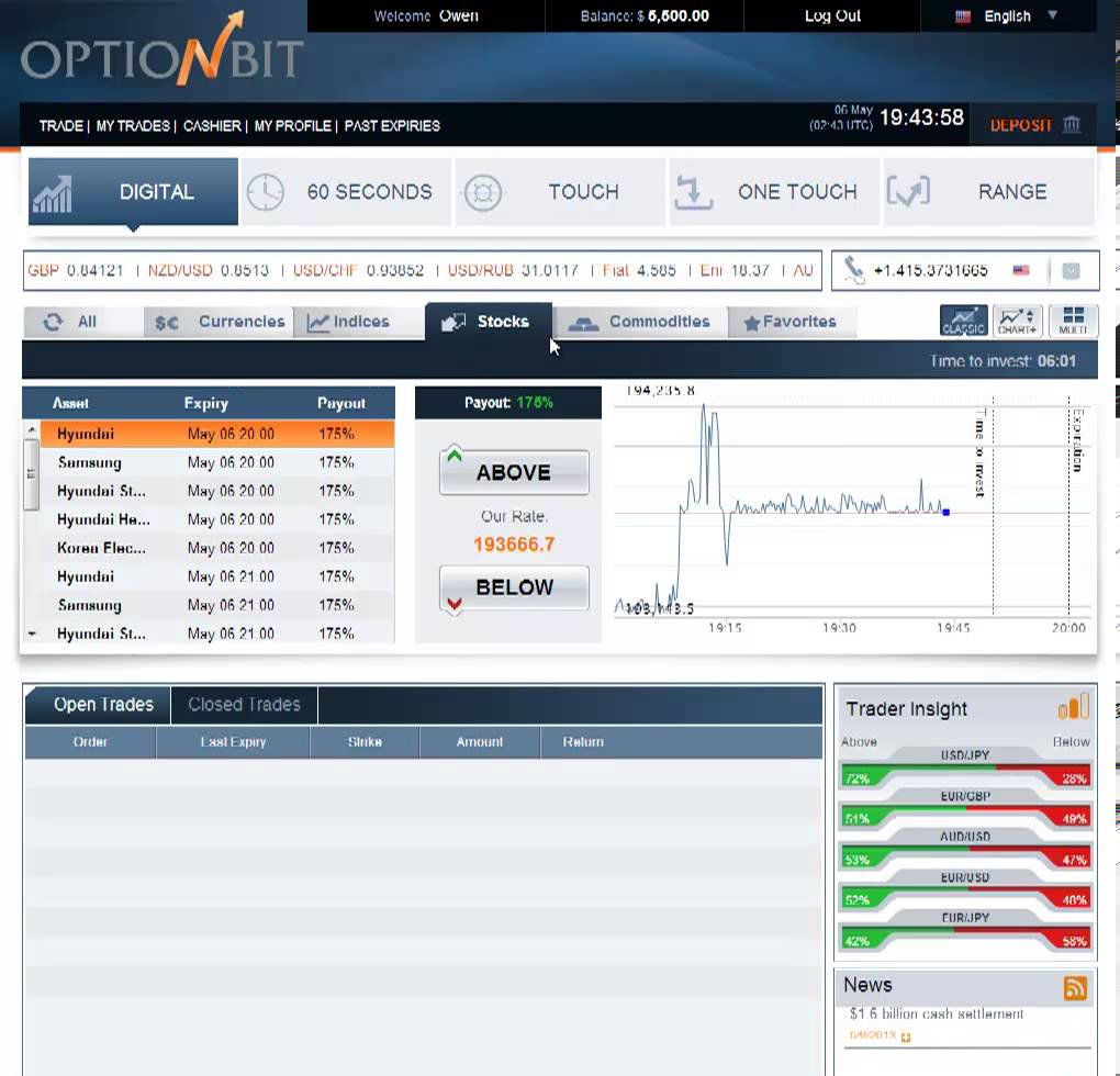 What is binary options trader