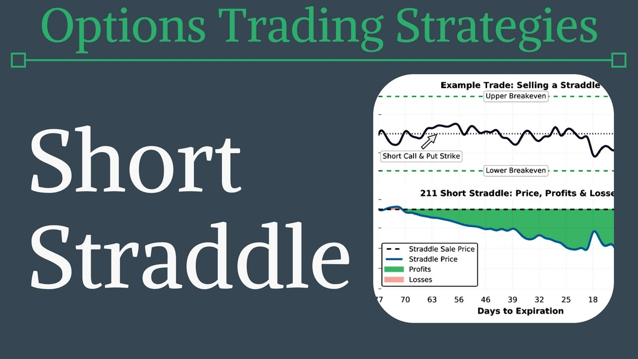 Paper trade options free online