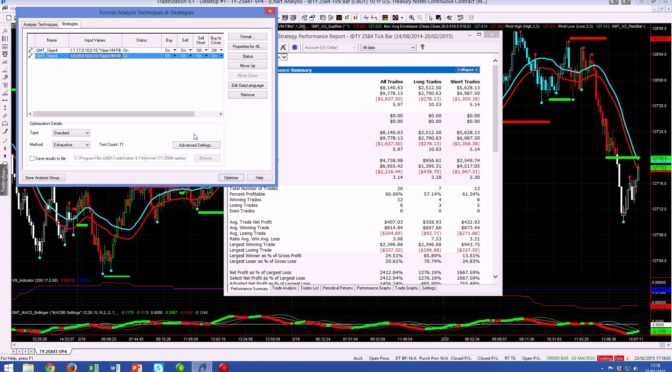 Tradestation options backtesting - Tradestation Backtesting Options