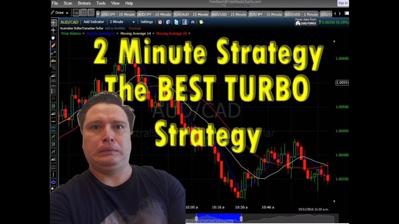 forex arbitrage trading software binary options 2