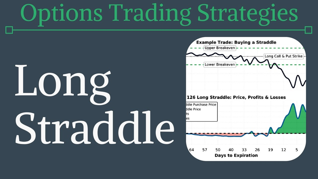 Long only trading strategies