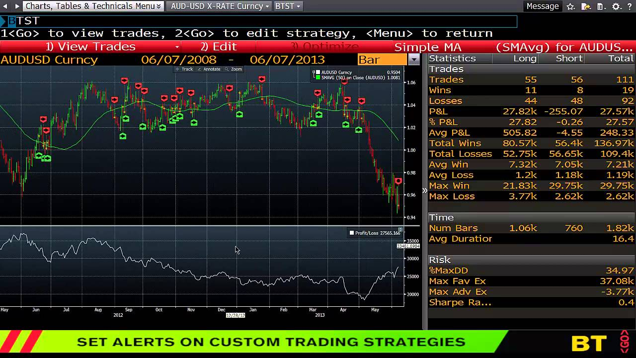 Binary option bloomberg