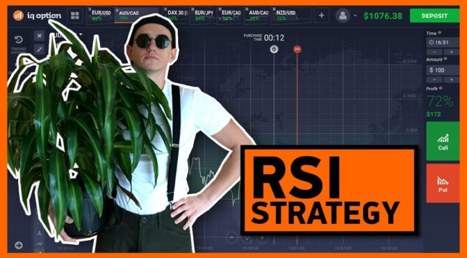 Binary Options Review - RSI Trading Strategy (Relative Strength I