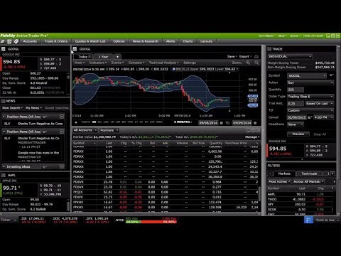 Binary options trading fidelity