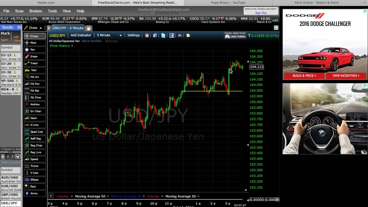 TradingPub   High Probability Nadex Strategies