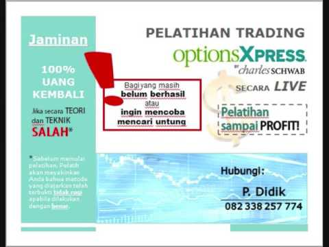 Optionsexpress options trade authority