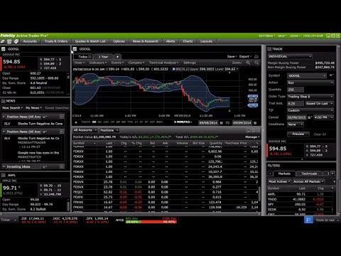 Fidelity options trading reddit