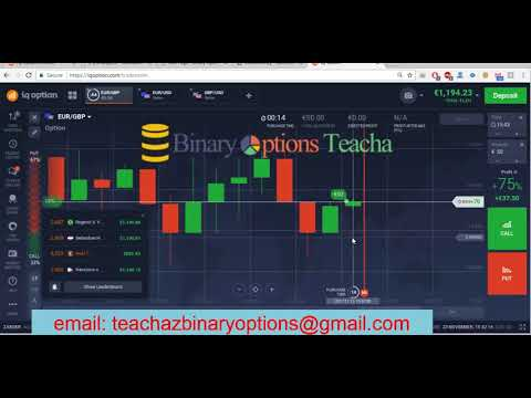 Full time income trading binary options us